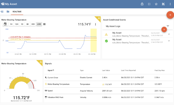 View showing time based condition states within a remote monitoring application where rules can be set to detect warning states for industrial, PLC-based machinery.
